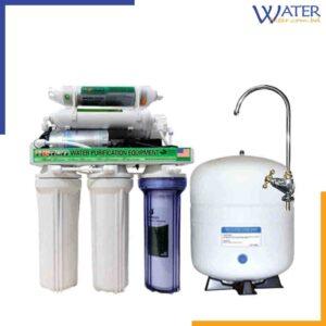 Heron RO water filter